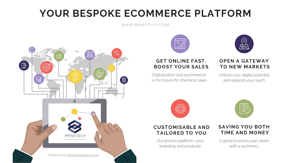 E-commerce: Window shopping